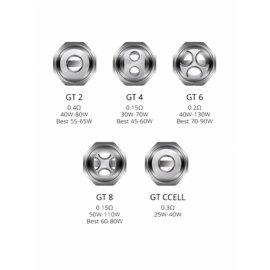 Vaporesso NRG Coils (3Pack)